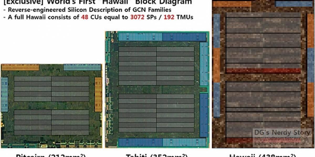 Radeon R9 290X no es el GPU más potente basado en Hawaii