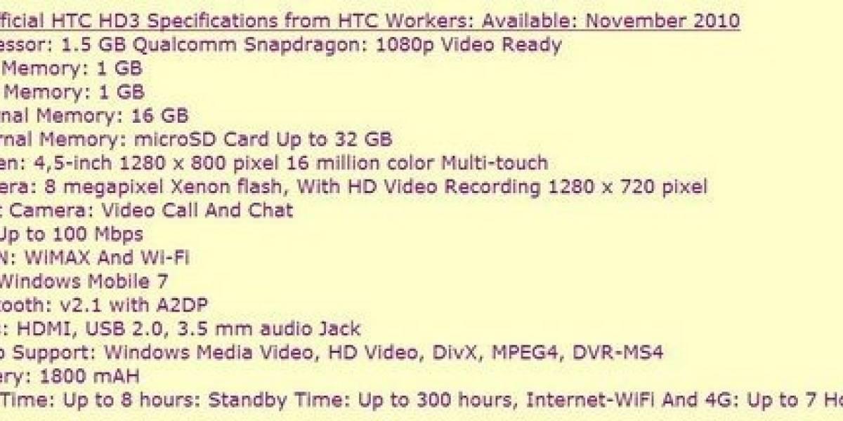 Futurología: Características del HTC HD3