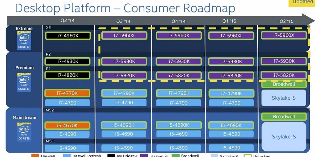 """Intel: Core de quinta generación """"Broadwell-DT"""" únicamente estará disponible para la gama alta"""