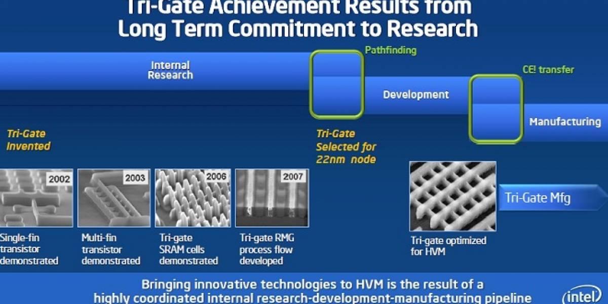 Intel ampliará su división Custom Foundry