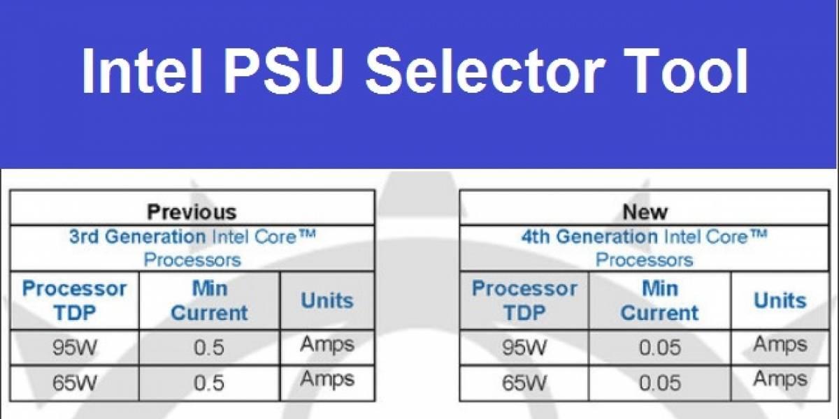 Intel publica lista de fuentes compatibles con sus CPU Core de cuarta generación