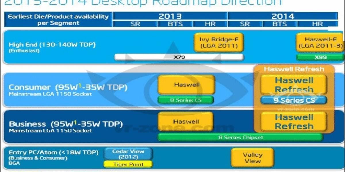 Intel lanzará más CPUs Haswell durante el 2014