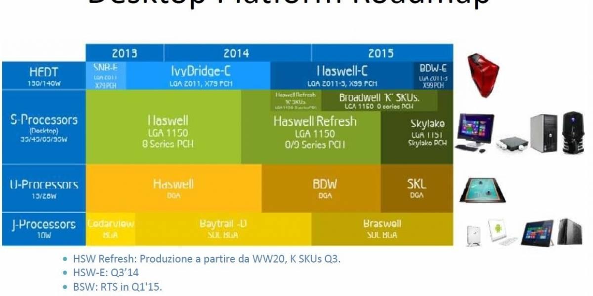 Intel publica su calendario de lanzamientos CPU 2015