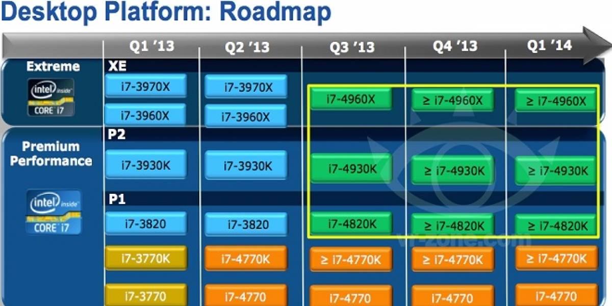 """Detalles de los nuevos CPU Intel Core i7 """"Ivy Bridge-E"""" y Core i7/i3 """"Haswell-DT"""""""
