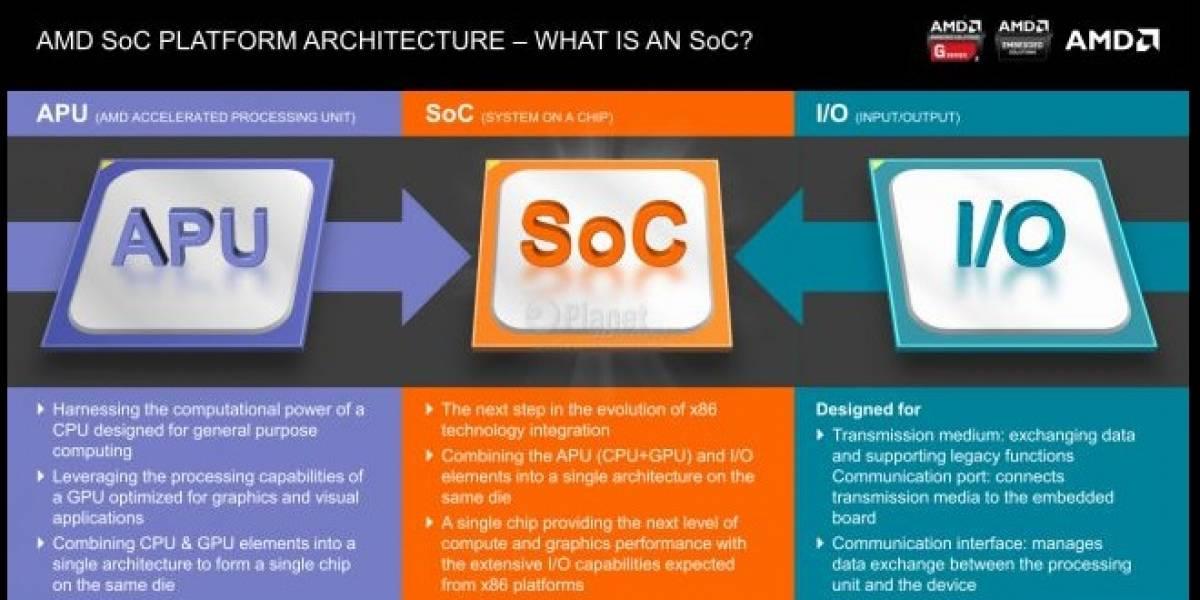 Se filtran los nombres código de los APUsy SoCs que AMD lanzará entre el 2014 y 2015