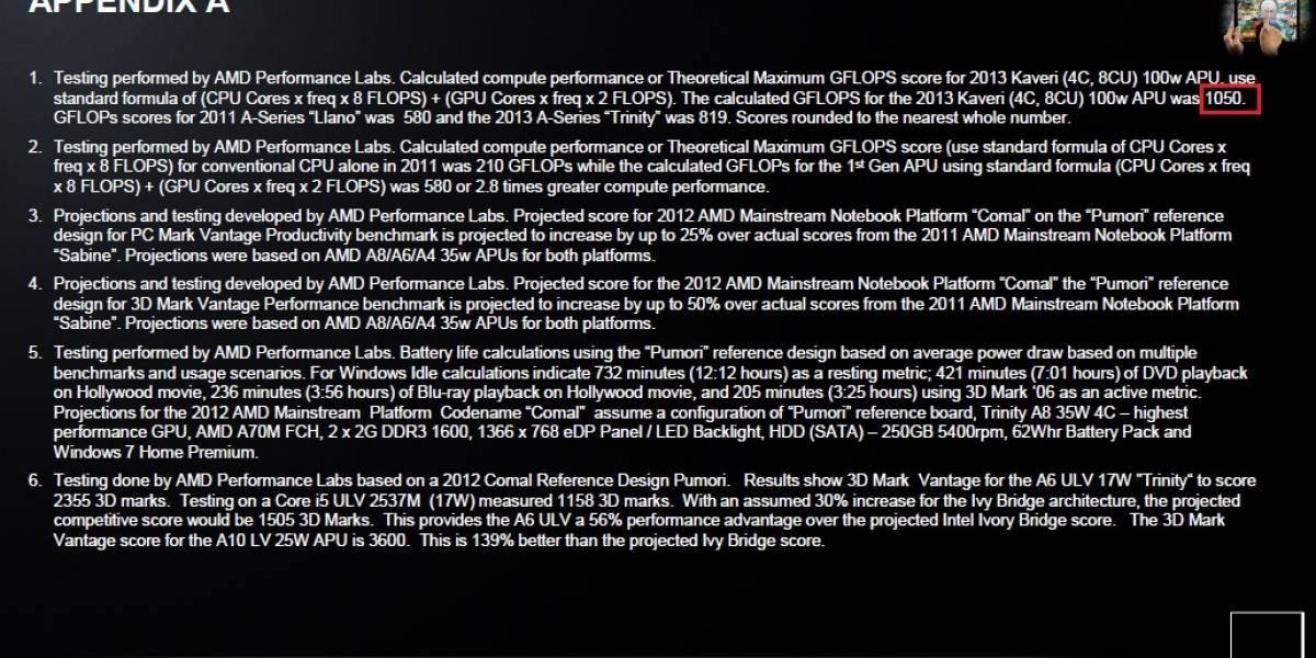 """APUs AMD A Series de cuarta generación """"Kaveri"""" son menos potentes de lo esperado"""