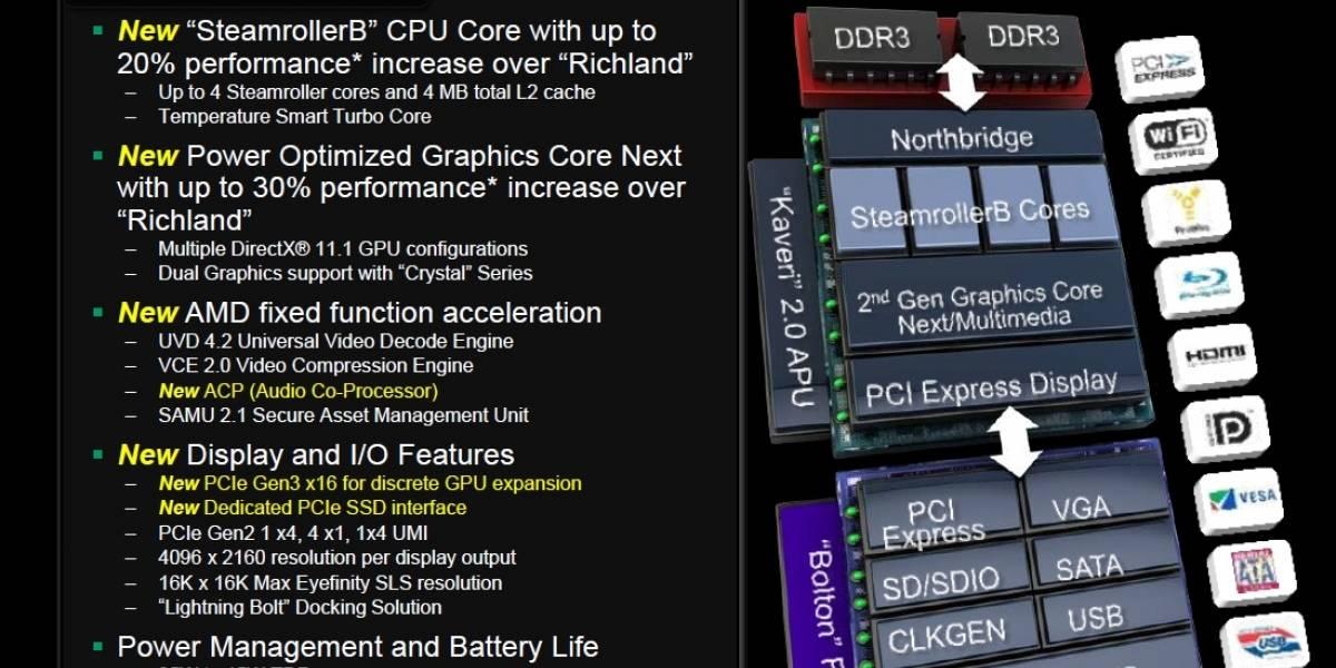 """Más detalles del futuro APU AMD A10-6750M """"Kaveri-SV"""" para notebooks"""