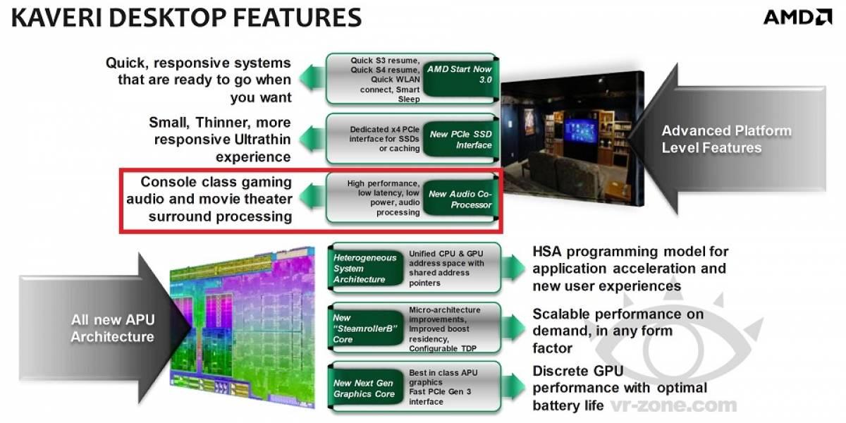 """AMD anunciará sus APU A Series de cuarta generación """"Kaveri"""" el 5 de diciembre"""