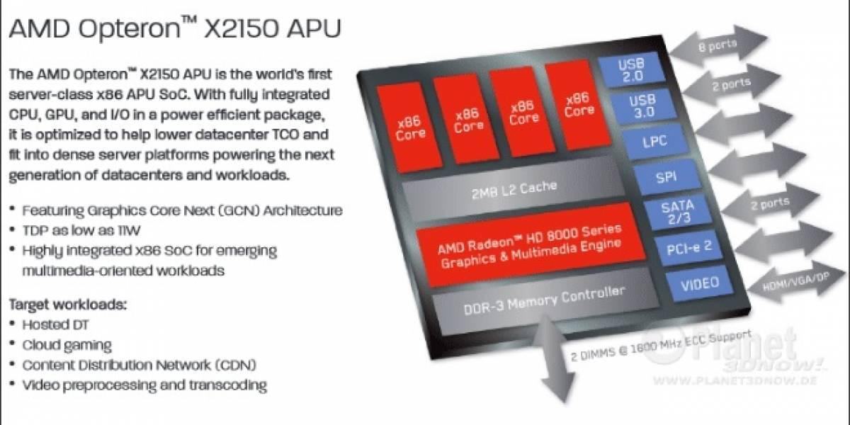 """AMD lanza sus SoC Opteron X2150 y X1150 """"Kyoto"""""""