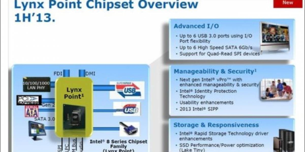 """Chipsets Intel 8 Series """"Lynx Point"""" tendrán un consumo 50% inferior que """"Panther Point"""""""
