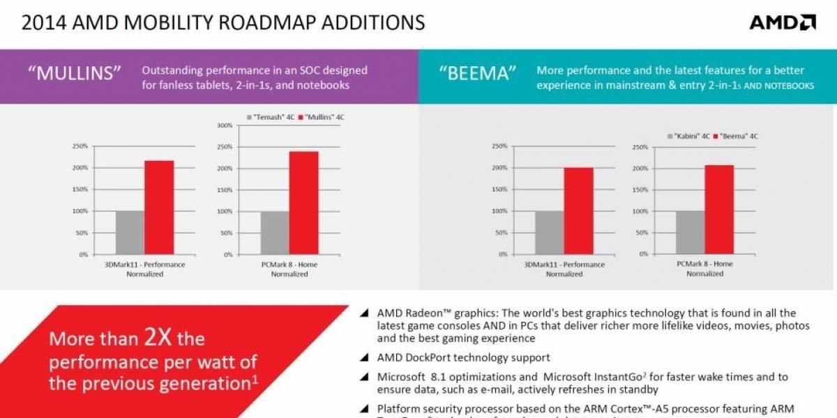 AMD anuncia sus SoC Beema para notebooks y Mullins para Tablets