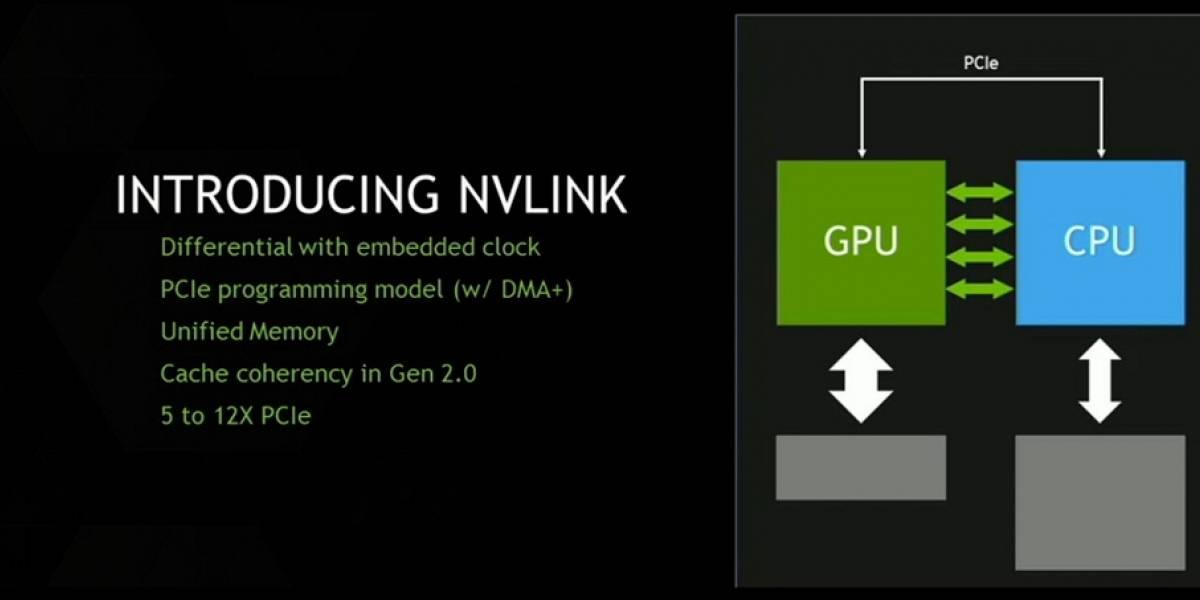 Más detalles de la tecnología NVIDIA NVLink