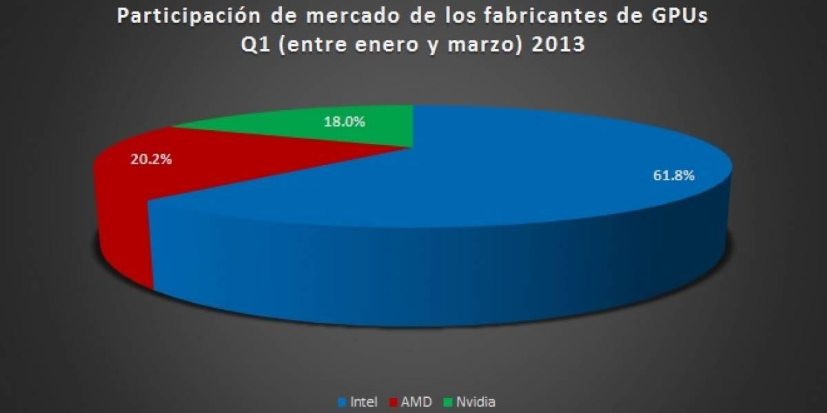 Participación de mercado gráfico PC (GPUs+IGPs) Q1 2013