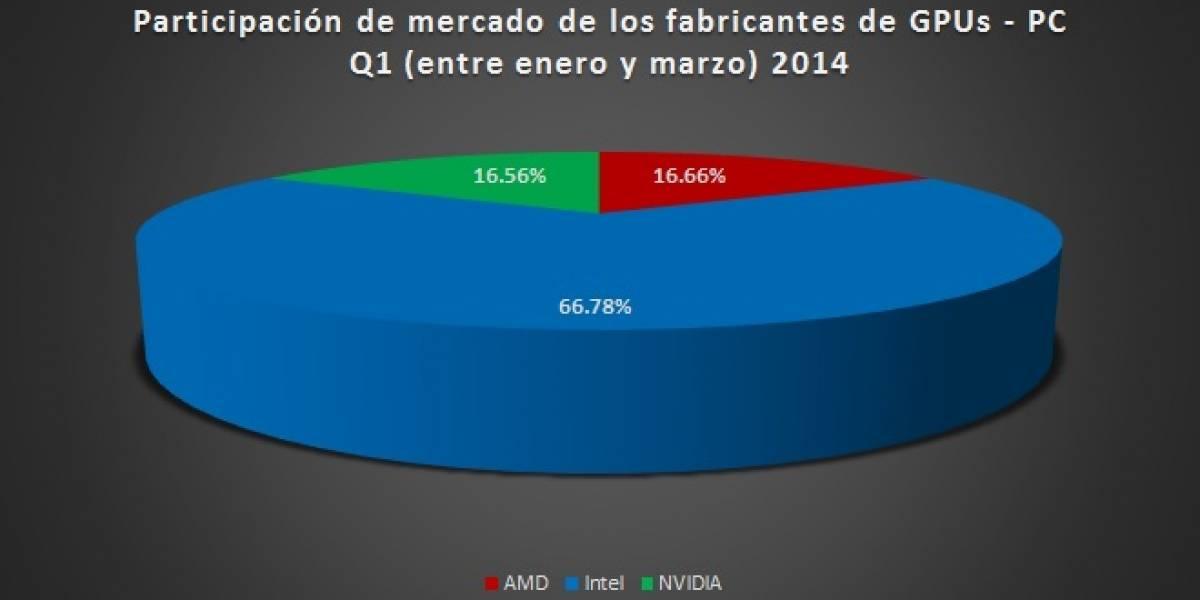 Participación del mercado gráfico PC (GPUs + IGPs) Q1 2014
