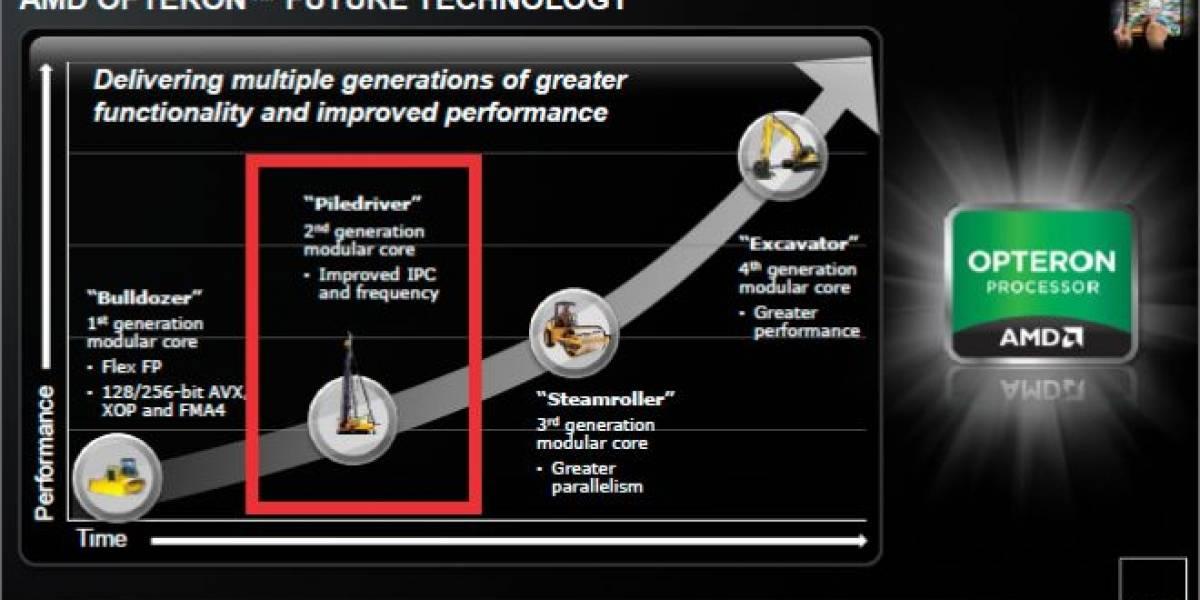 Microprocesadores AMD FX Vishera serán lanzados el Q4 de este año