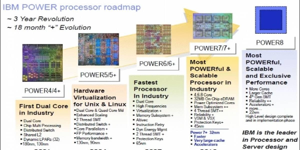 Nace el ecosistema OpenPower: IBM licencia sus arquitecturas CPU a terceros