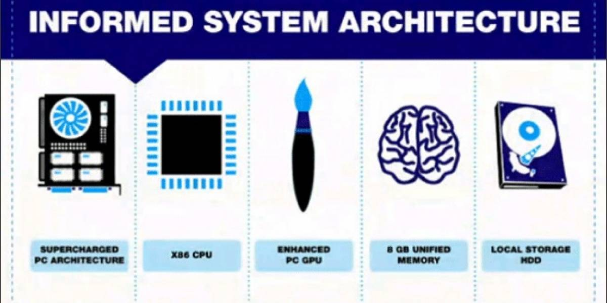 Sony PlayStation 4: ¡Estas son sus especificaciones oficiales!