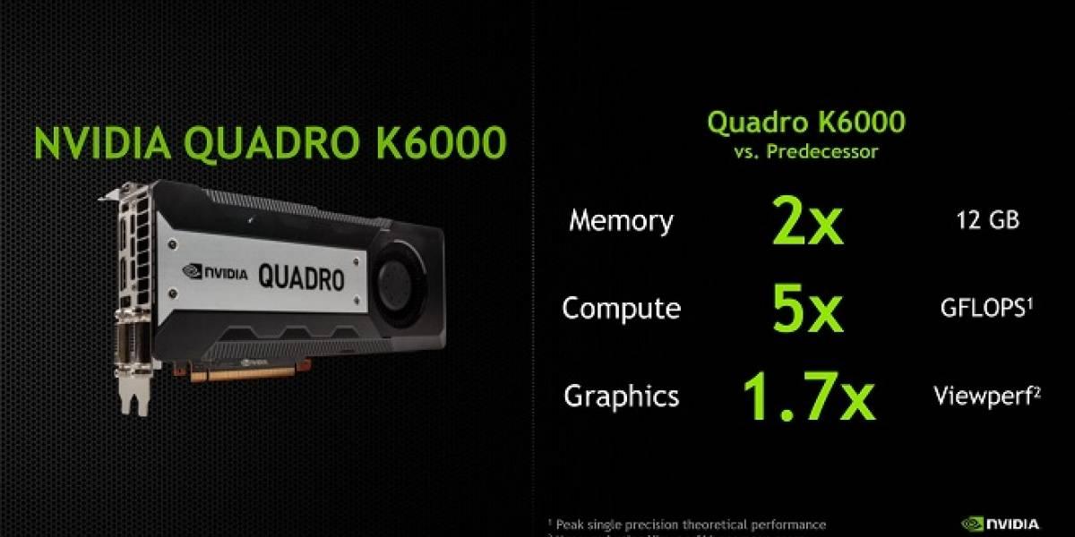 NVIDIA Quadro K6000: Kepler GK110 en todo su esplendor