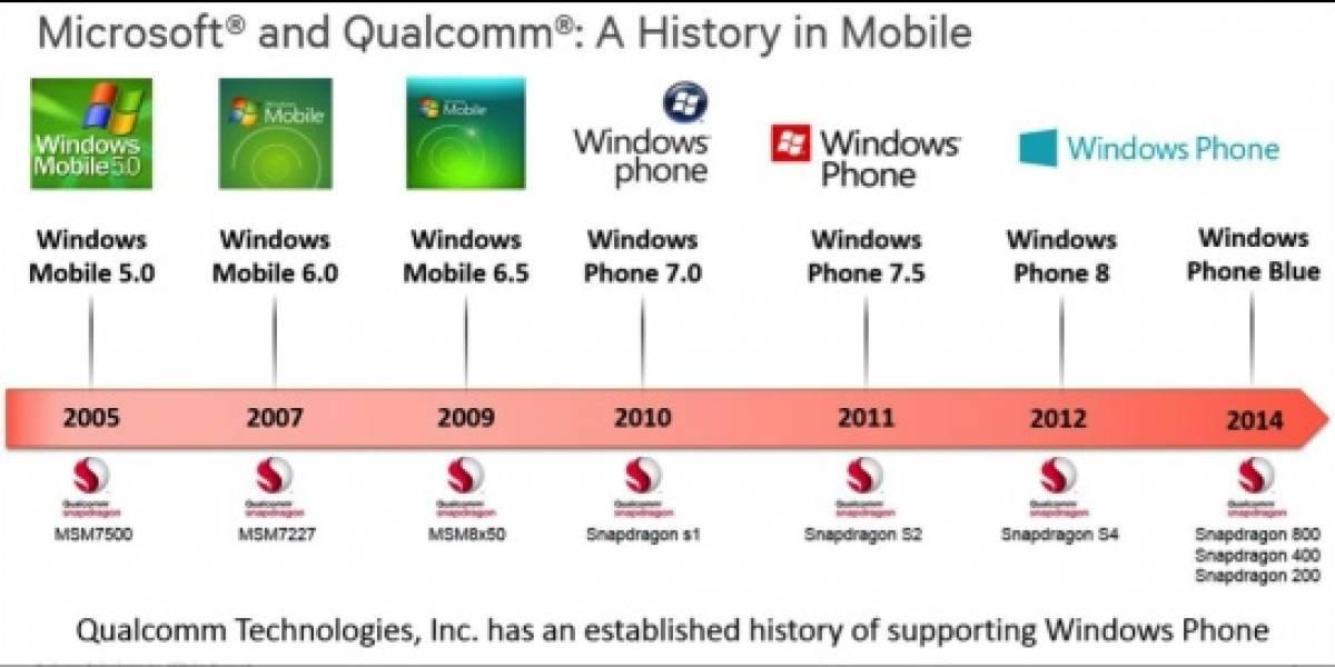 Qualcomm: DirectX 12 convertirá a Windows Phone en una atractiva plataforma para juegos