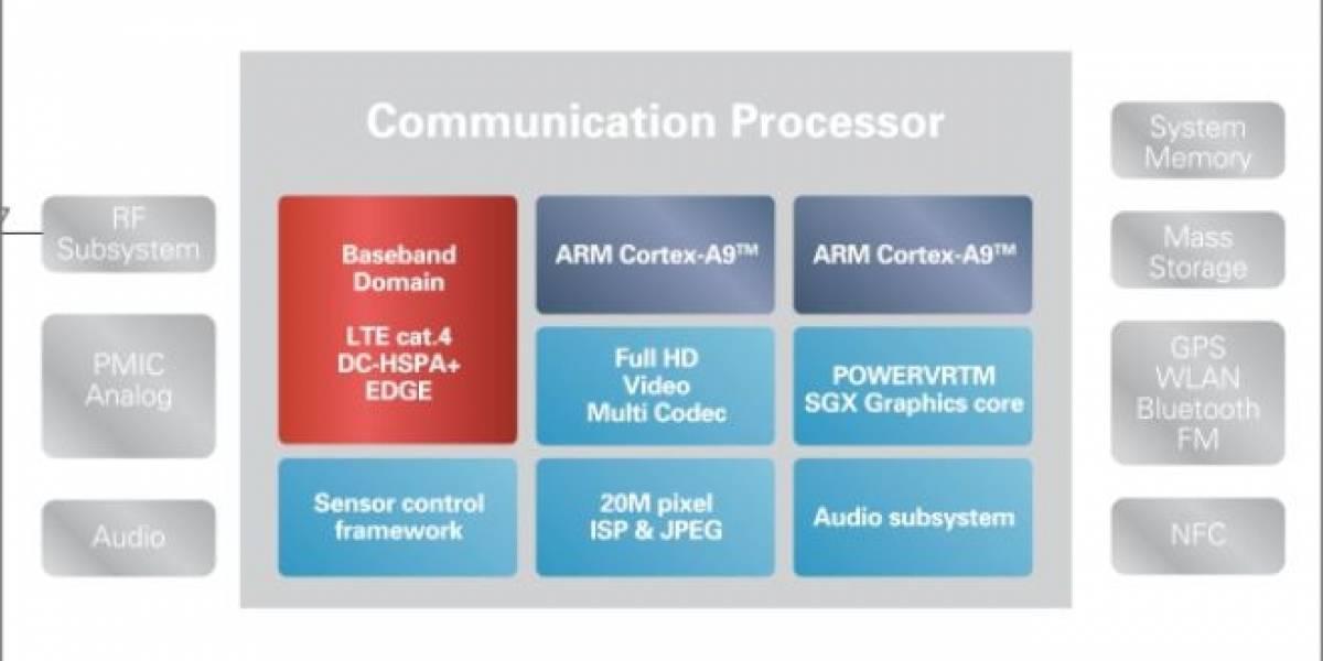 Renesas Mobile MP5232: SoC dual core ARM con conectividad 3G/LTE
