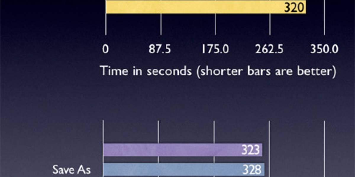 Safari hace mas lento a OSX?