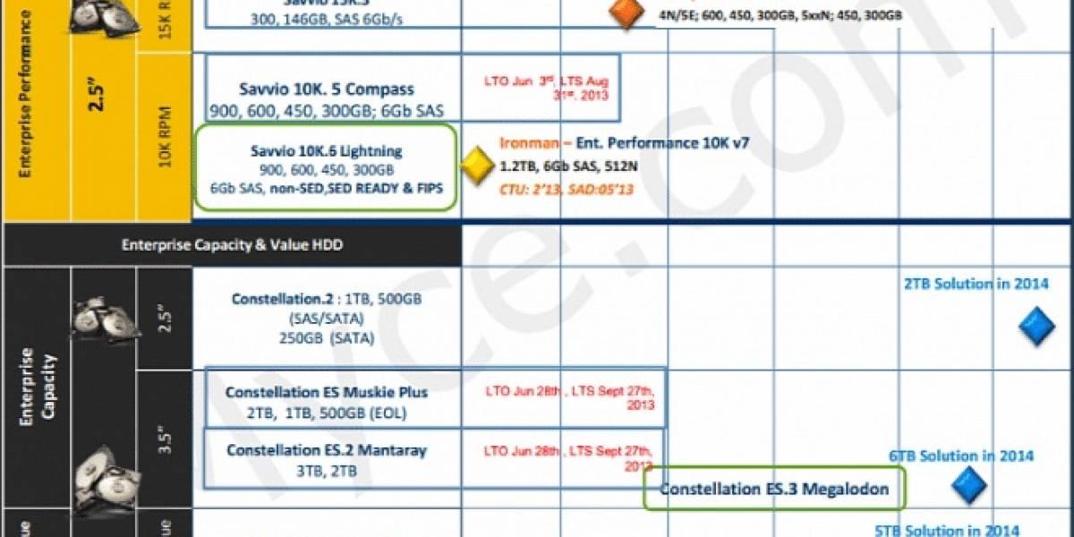 Seagate alista sus nuevos discos duros Constellation ES.3 de 5 y 6TB