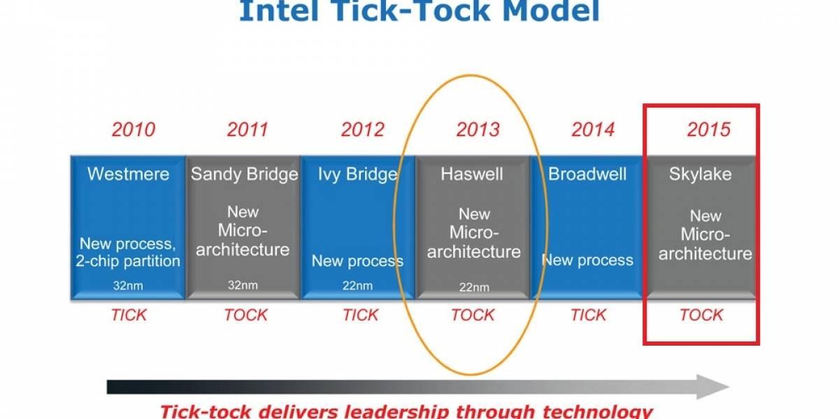 """Especificaciones de los microprocesadores Intel Core de sexta generación """"Skylake"""""""