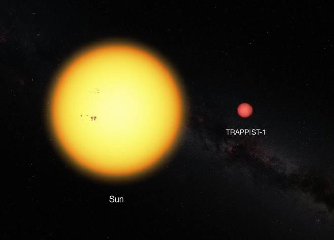 Trappist, uno de los planetas