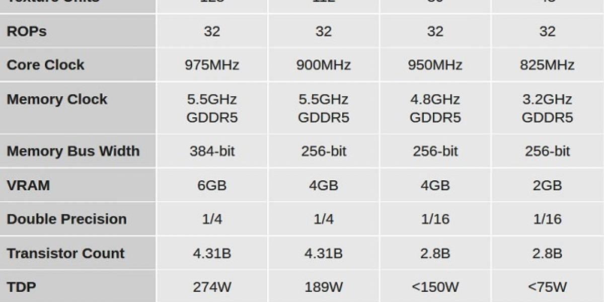 GeForce 8800GTX