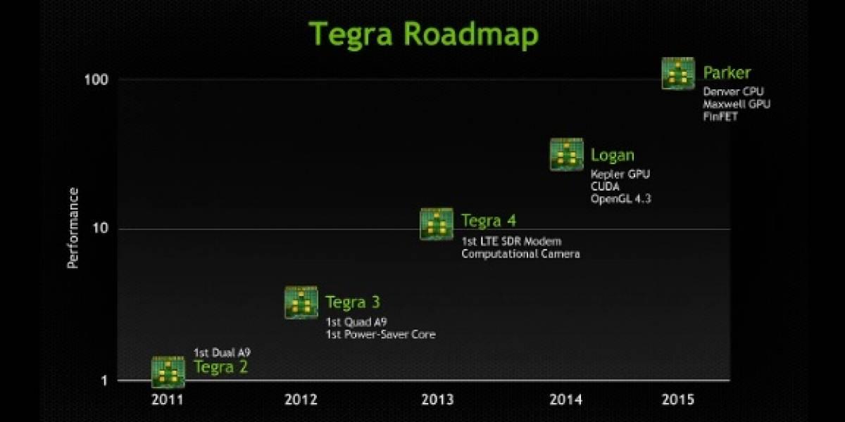 """Más detalles del futuro SoC NVIDIA Tegra K3 """"Parker"""""""