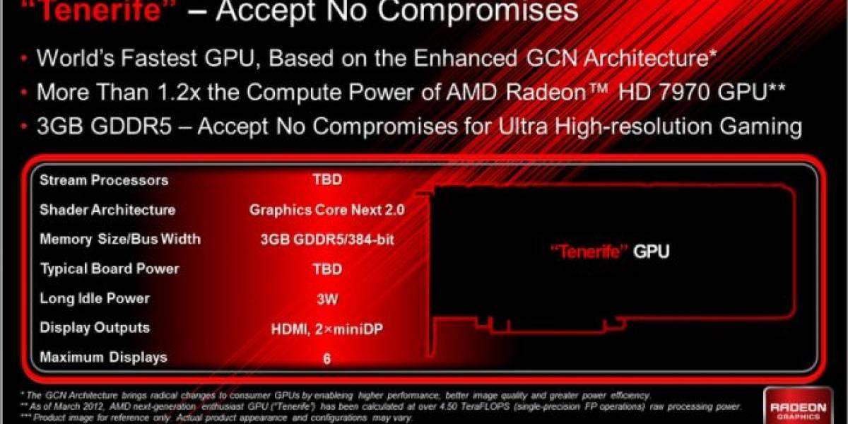 Rumor: Los GPUs AMD Graphic Core Next 2.0 tendrán un rendimiento más de 1.2X que los actuales