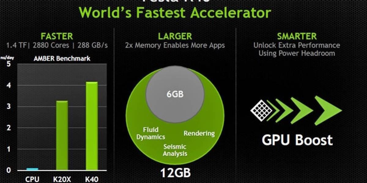 """Nvidia lanza su acelerador Tesla K40 """"GK110-B"""""""