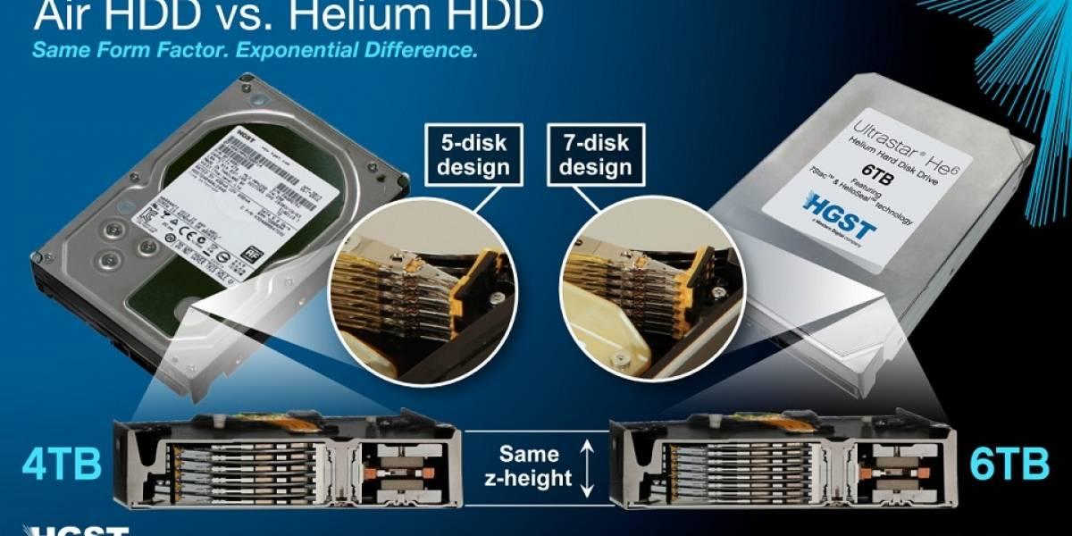 Disco duro Hitachi UltraStar He6 6TB a la venta por casi USD$ 800