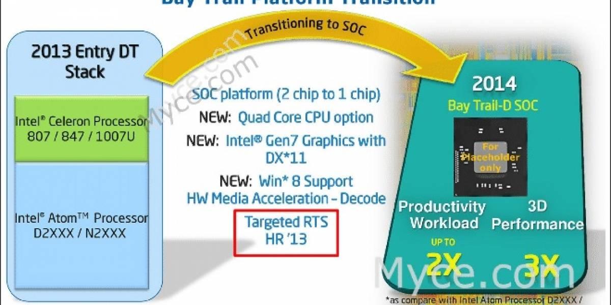 """Especificaciones y precios de los SoC Intel Pentium y Celeron """"Valleyview-T"""""""