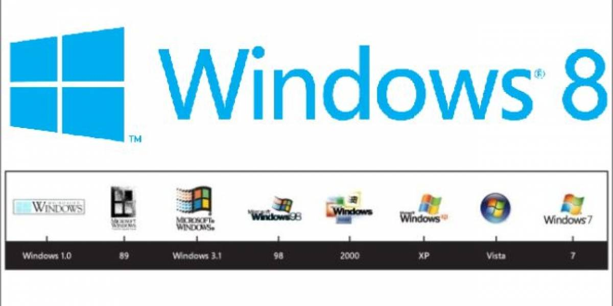 Se confirma el nuevo logo de Windows 8