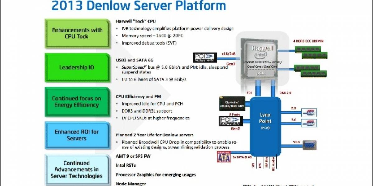 "Primeros detalles de los microprocesadores Intel Xeon E3-1200 V3 Series ""Haswell-DT"""