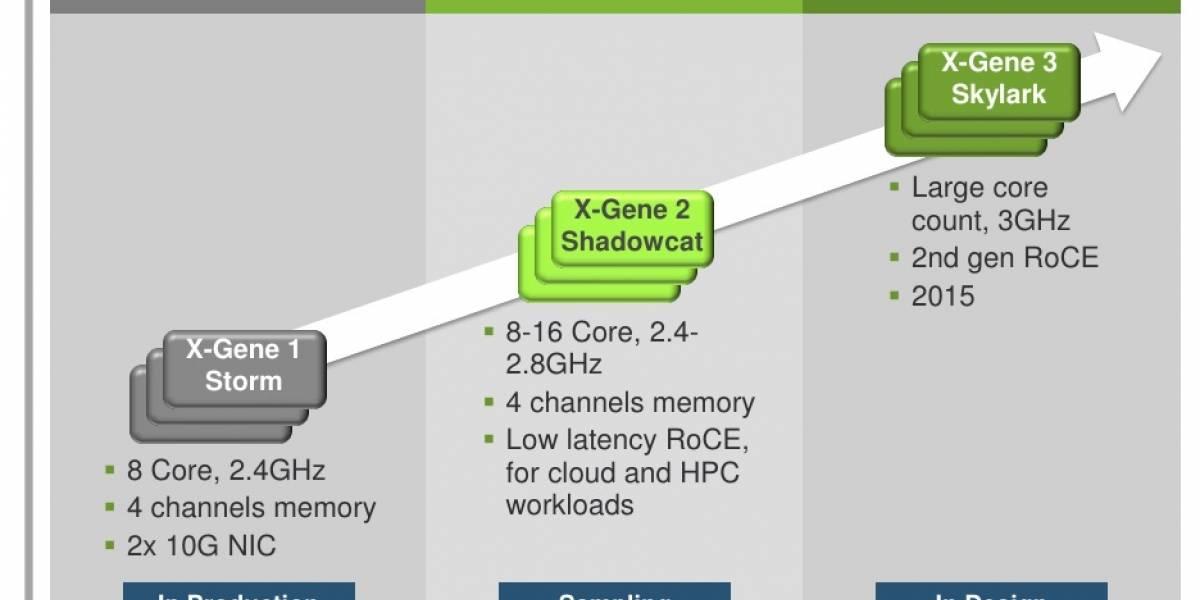 """Applied Micro anuncia sus SoC X-Gene de tercera generación """"Skylark"""""""