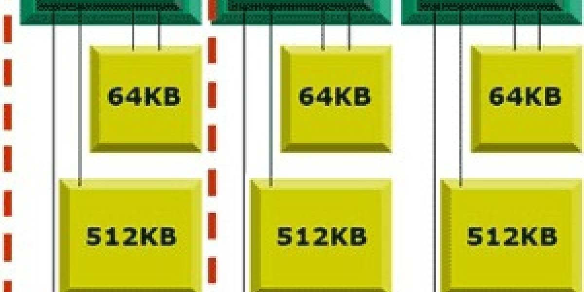 AMD lanzará Phenom X3