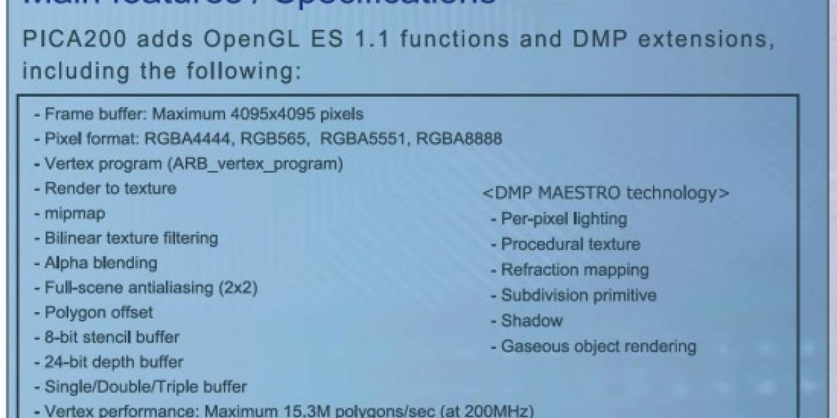 Esta es la GPU de la Nintendo 3DS
