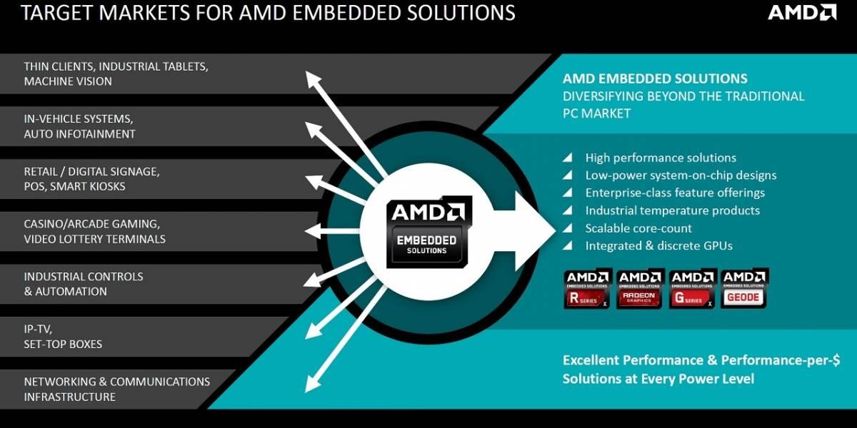 Especificaciones oficiales de los futuros SoC ARM para tablets de AMD
