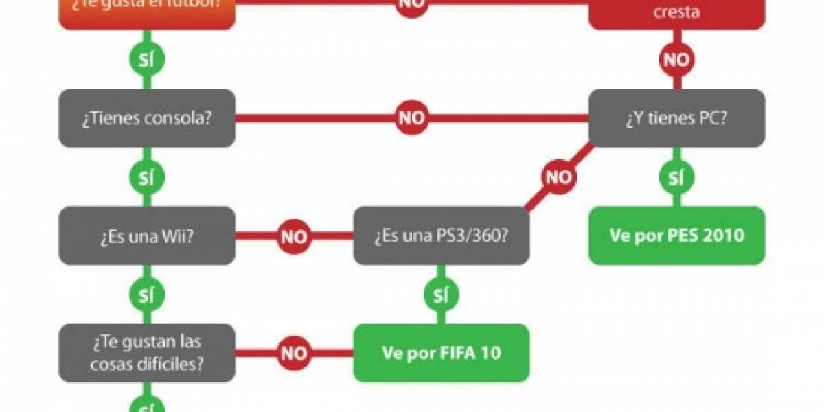 Mi Super Diagrama de Flujo para elegir videojuegos de fútbol. También, algo sobre PES 2010.