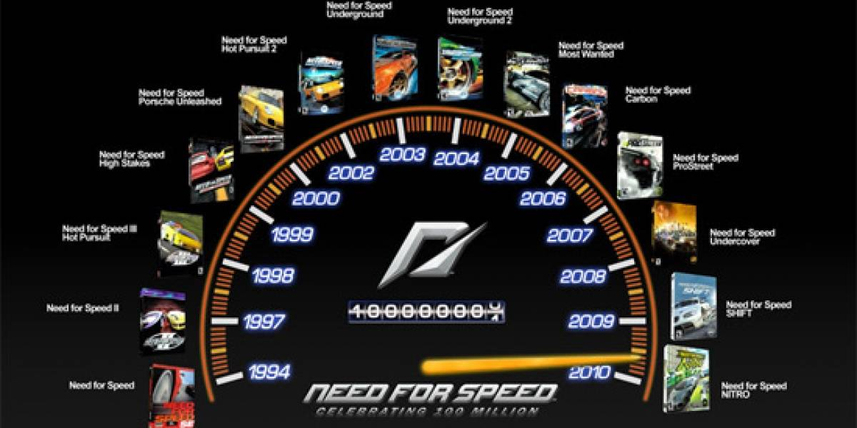 La serie Need for Speed supera los 100 millones de unidades vendidas