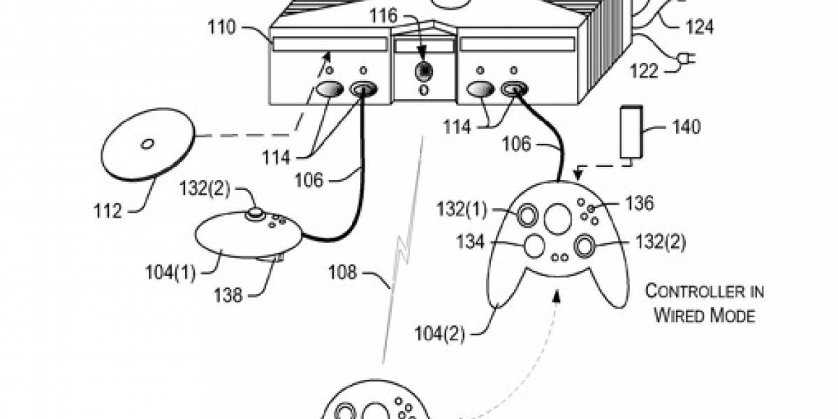 Futurología: Patentan un nuevo control de 360