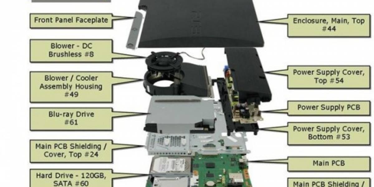 Sony todavía pierde dinero con cada Playstation 3 que vende
