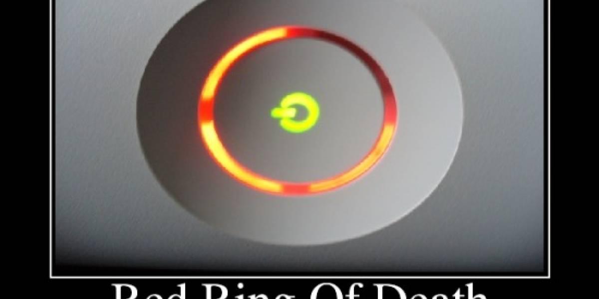Xbox 360 tiene una tasa de fallo de 54.2 por ciento, según Game Informer