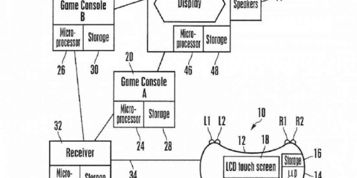 Sony patenta control para juegos universal