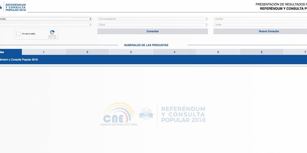 CNE: Sigue los resultados del Referéndum y Consulta Popular 2018