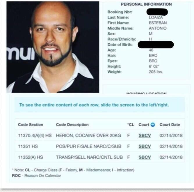 Detienen a Esteban Loaiza por posesión de drogas en EUA