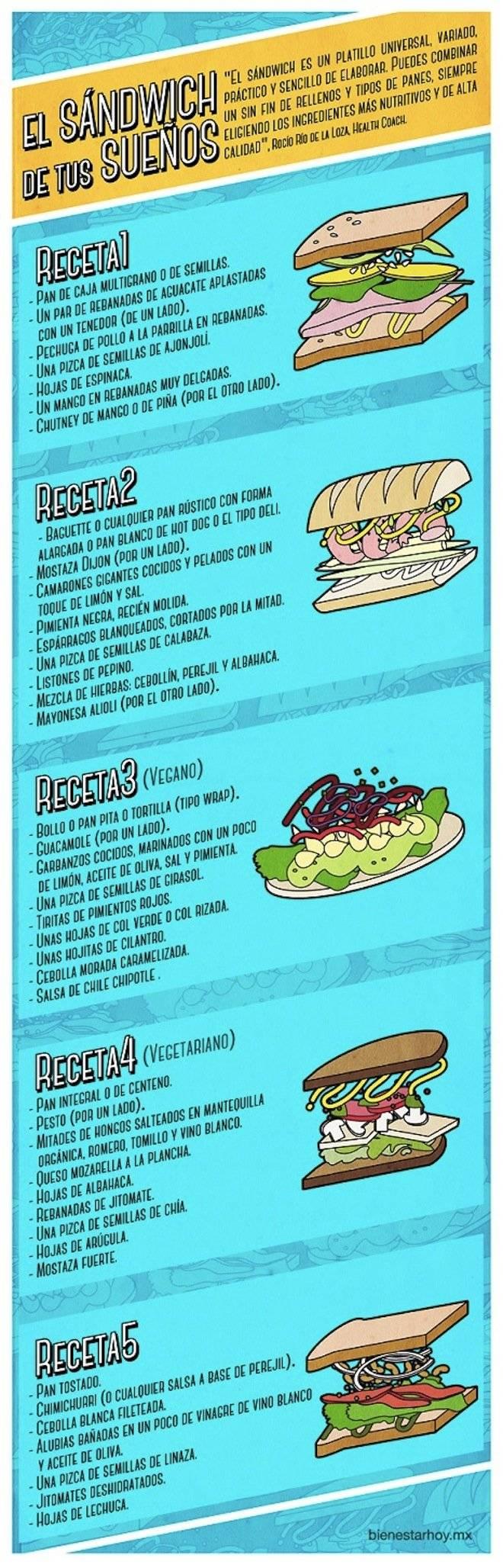 elsandwichfoodrevolutionbaja.jpg