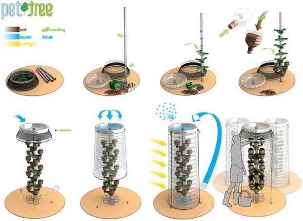 pettreeplantingsystem3ecoinvento.jpg